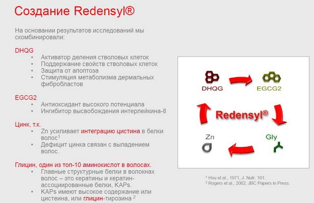 Состав Redensyl